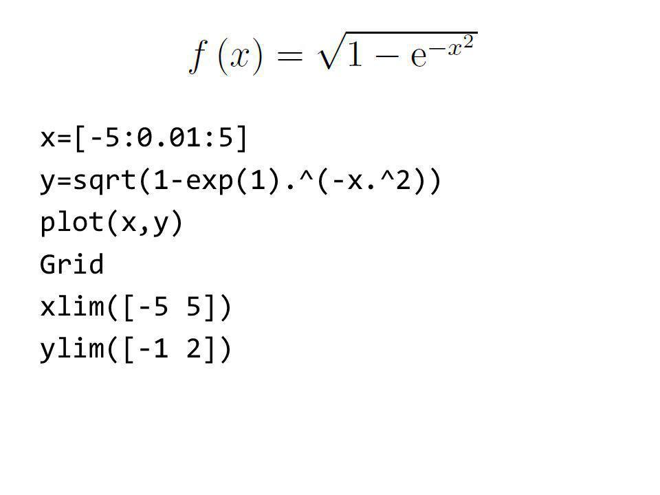 x=[-5:0. 01:5] y=sqrt(1-exp(1). ^(-x